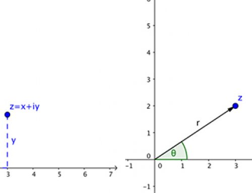 Maths in a minute: Euler's identity